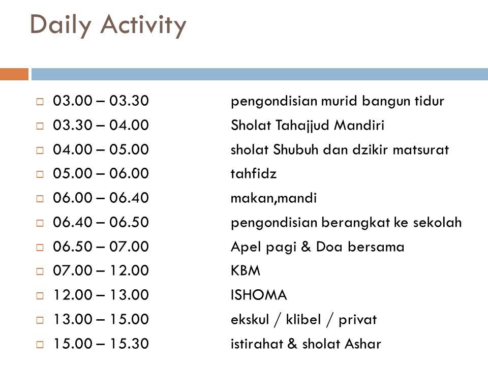 Daily Activity  03.00 – 03.30pengondisian murid bangun tidur  03.30 – 04.00Sholat Tahajjud Mandiri  04.00 – 05.00sholat Shubuh dan dzikir matsurat