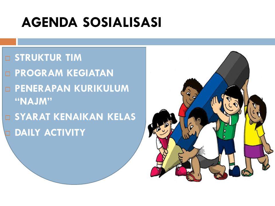 "AGENDA SOSIALISASI  STRUKTUR TIM  PROGRAM KEGIATAN  PENERAPAN KURIKULUM ""NAJM""  SYARAT KENAIKAN KELAS  DAILY ACTIVITY"