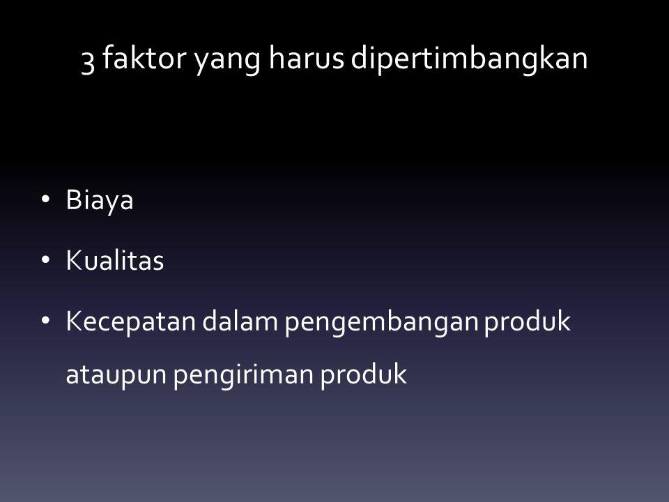 3 faktor yang harus dipertimbangkan Biaya Kualitas Kecepatan dalam pengembangan produk ataupun pengiriman produk