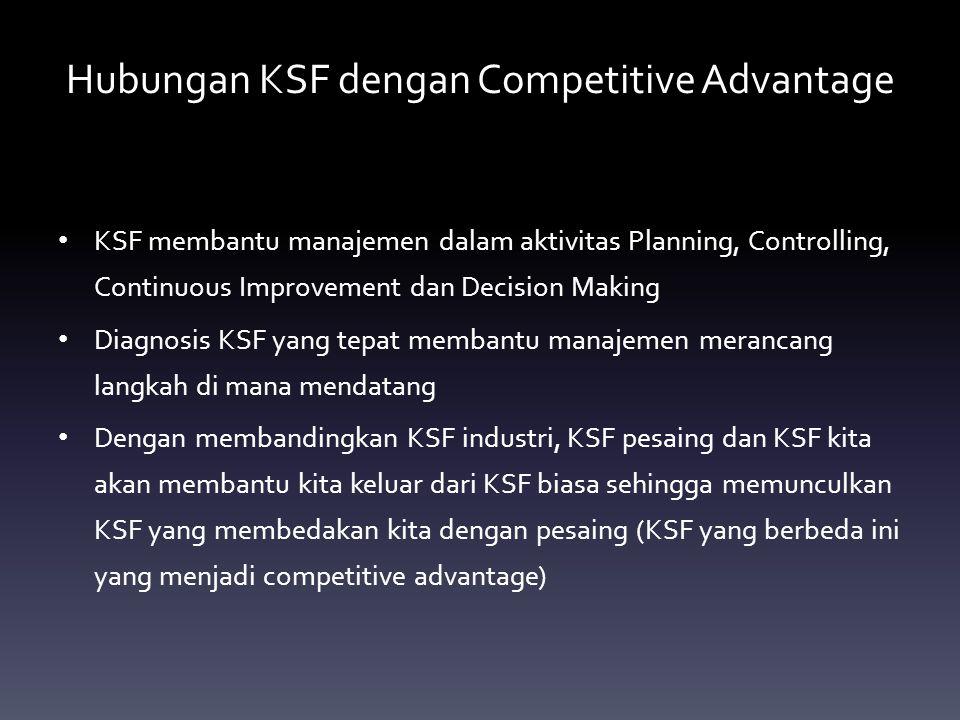 Hubungan KSF dengan Competitive Advantage KSF membantu manajemen dalam aktivitas Planning, Controlling, Continuous Improvement dan Decision Making Diagnosis KSF yang tepat membantu manajemen merancang langkah di mana mendatang Dengan membandingkan KSF industri, KSF pesaing dan KSF kita akan membantu kita keluar dari KSF biasa sehingga memunculkan KSF yang membedakan kita dengan pesaing (KSF yang berbeda ini yang menjadi competitive advantage)