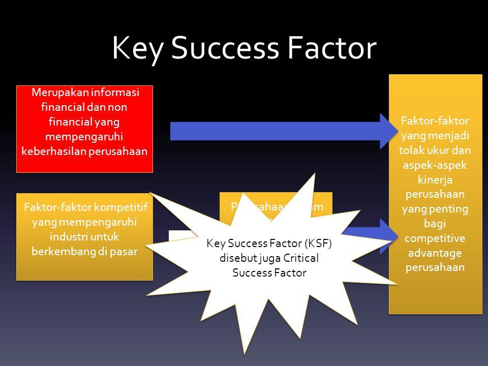 Key Success Factor Merupakan informasi financial dan non financial yang mempengaruhi keberhasilan perusahaan Faktor-faktor kompetitif yang mempengaruhi industri untuk berkembang di pasar Perusahaan dalam industri harus kompeten untuk melakukannya Faktor-faktor yang menjadi tolak ukur dan aspek-aspek kinerja perusahaan yang penting bagi competitive advantage perusahaan Key Success Factor (KSF) disebut juga Critical Success Factor