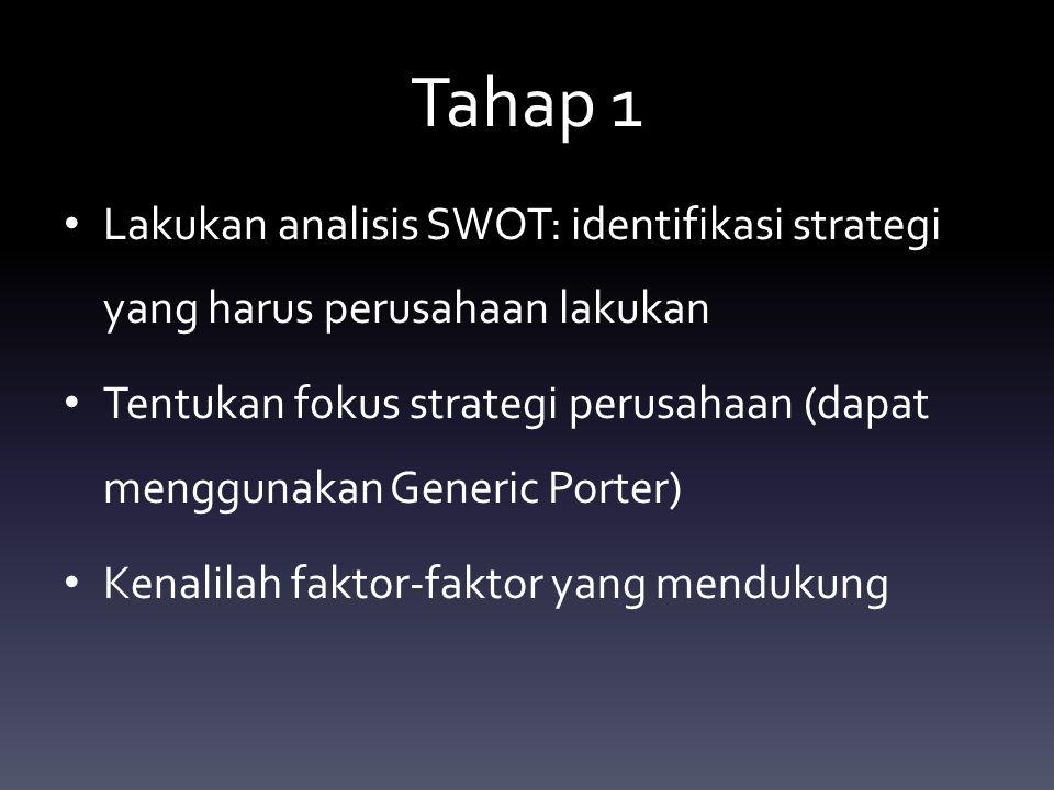 Tahap 1 Lakukan analisis SWOT: identifikasi strategi yang harus perusahaan lakukan Tentukan fokus strategi perusahaan (dapat menggunakan Generic Porte