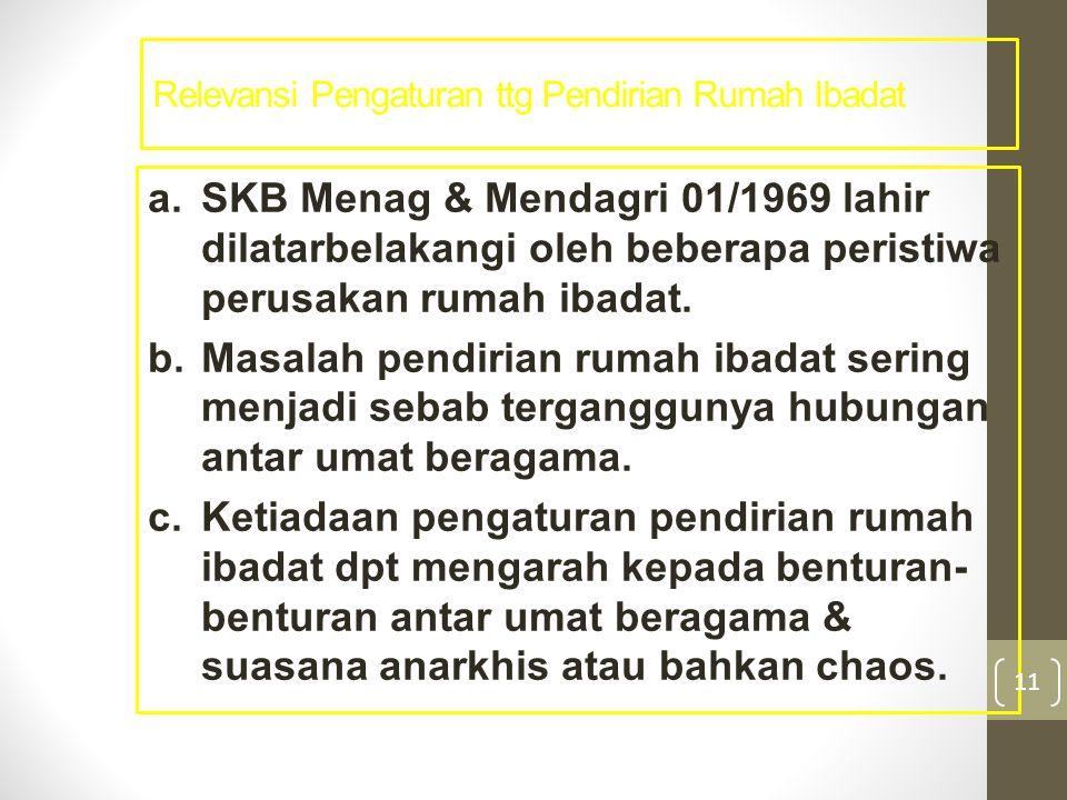 Relevansi Pengaturan ttg Pendirian Rumah Ibadat a. SKB Menag & Mendagri 01/1969 lahir dilatarbelakangi oleh beberapa peristiwa perusakan rumah ibadat.