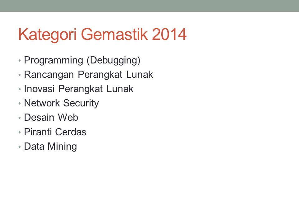 Kategori Gemastik 2014 Programming (Debugging) Rancangan Perangkat Lunak Inovasi Perangkat Lunak Network Security Desain Web Piranti Cerdas Data Minin