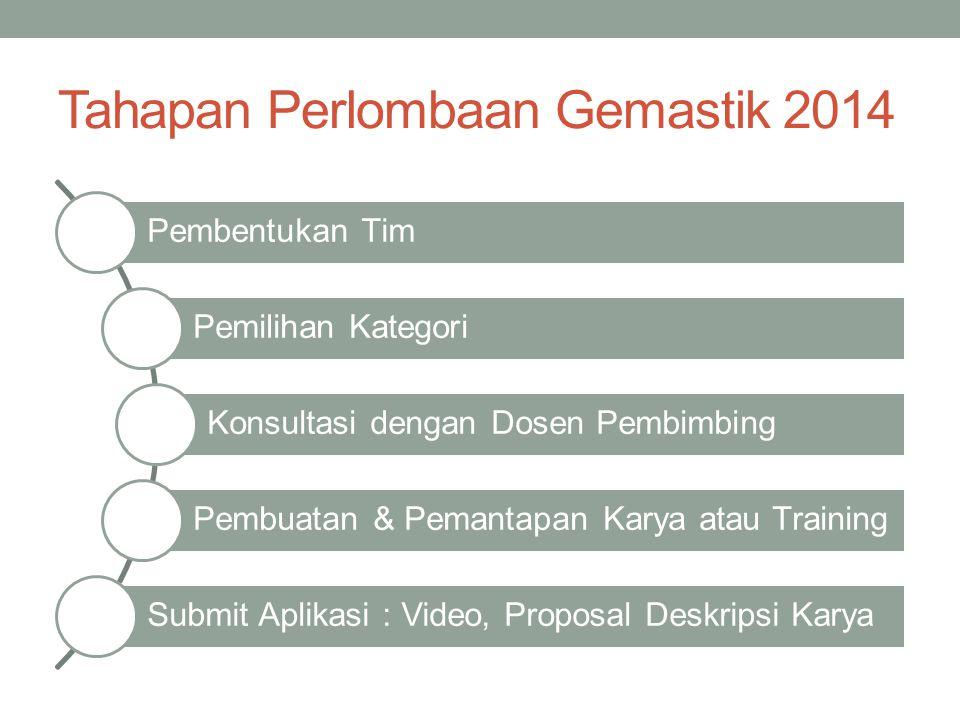 Tahapan Perlombaan Gemastik 2014 Pembentukan Tim Pemilihan Kategori Konsultasi dengan Dosen Pembimbing Pembuatan & Pemantapan Karya atau Training Subm