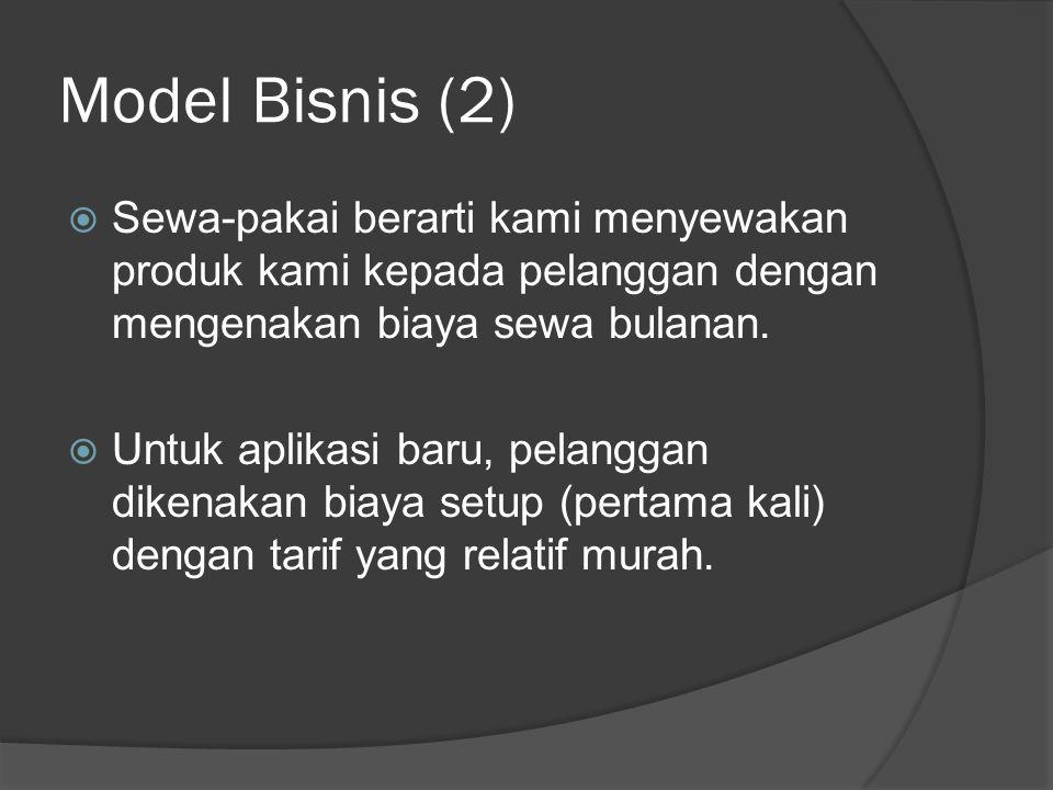 Model Bisnis (2)  Sewa-pakai berarti kami menyewakan produk kami kepada pelanggan dengan mengenakan biaya sewa bulanan.