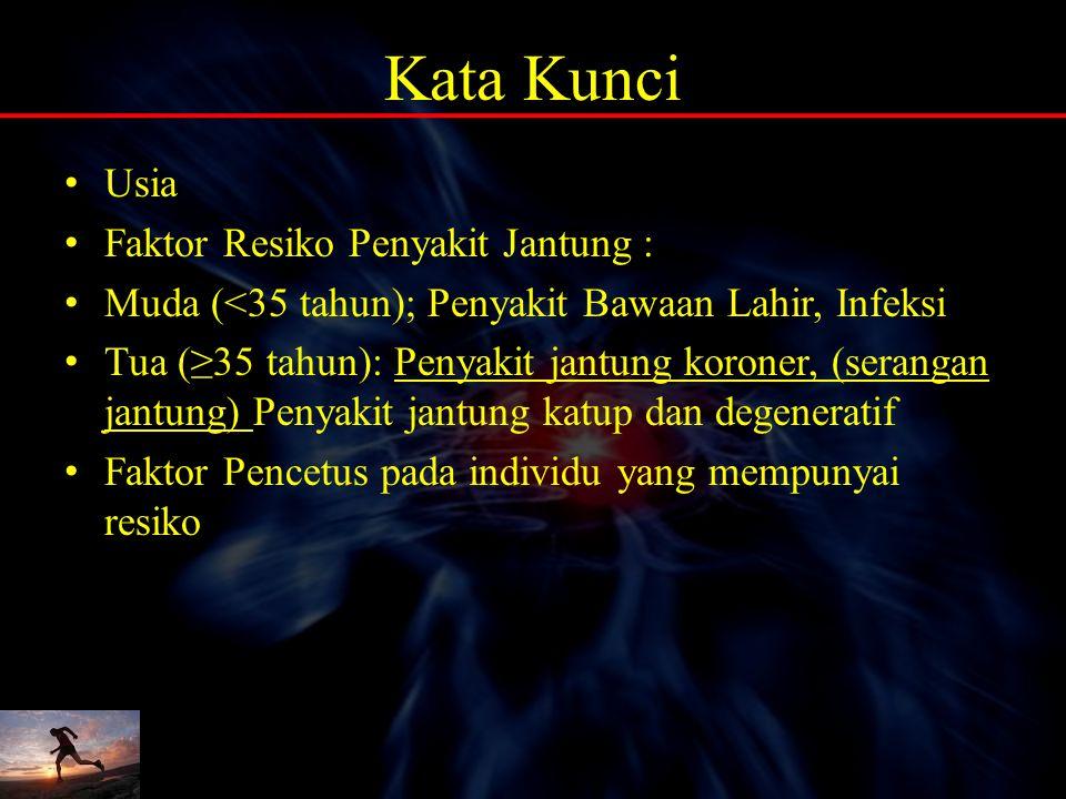 Penyebab Kematian Jantung Mendadak < 35 dan ≥ 35 Tahun Penyakit Jantung Koroner Indonesia?