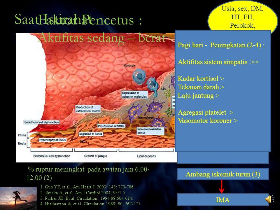 Kemungkinan IMA Pagi Hari Internal : Aktifasi Simpatis Trombosis-Fibrinolisis Nilai ambang iskemik < Eksternal Bangun Tidur Ridker dkk. : Puncak 4 pag