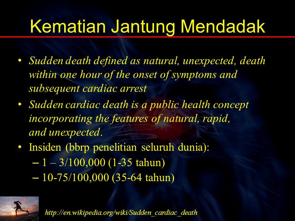 Kematian Jantung Mendadak?