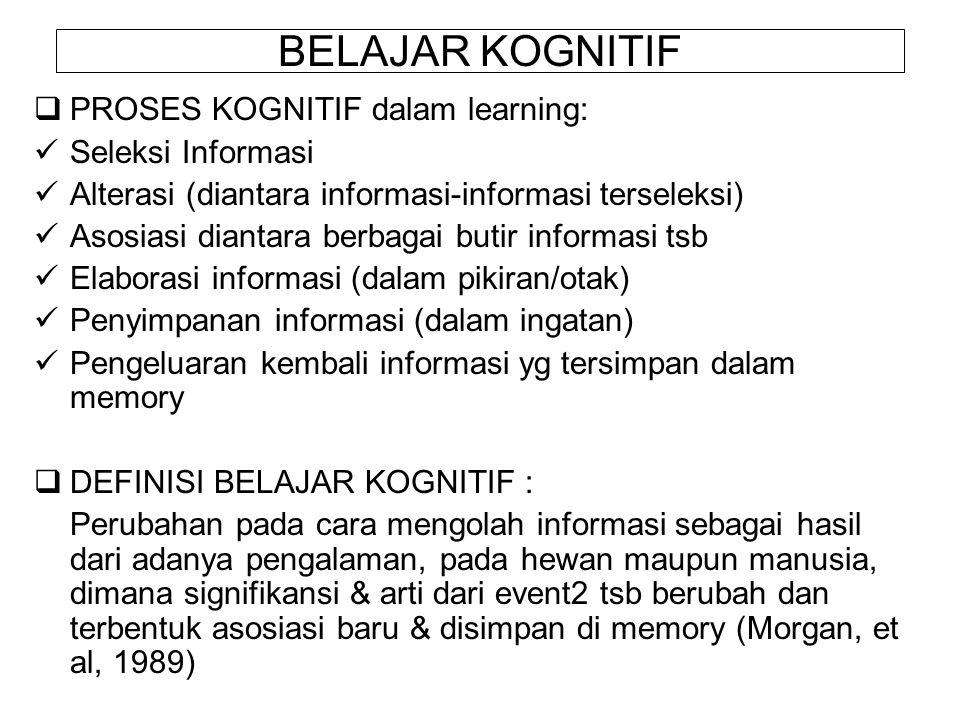 BELAJAR KOGNITIF  PROSES KOGNITIF dalam learning: Seleksi Informasi Alterasi (diantara informasi-informasi terseleksi) Asosiasi diantara berbagai butir informasi tsb Elaborasi informasi (dalam pikiran/otak) Penyimpanan informasi (dalam ingatan) Pengeluaran kembali informasi yg tersimpan dalam memory  DEFINISI BELAJAR KOGNITIF : Perubahan pada cara mengolah informasi sebagai hasil dari adanya pengalaman, pada hewan maupun manusia, dimana signifikansi & arti dari event2 tsb berubah dan terbentuk asosiasi baru & disimpan di memory (Morgan, et al, 1989)