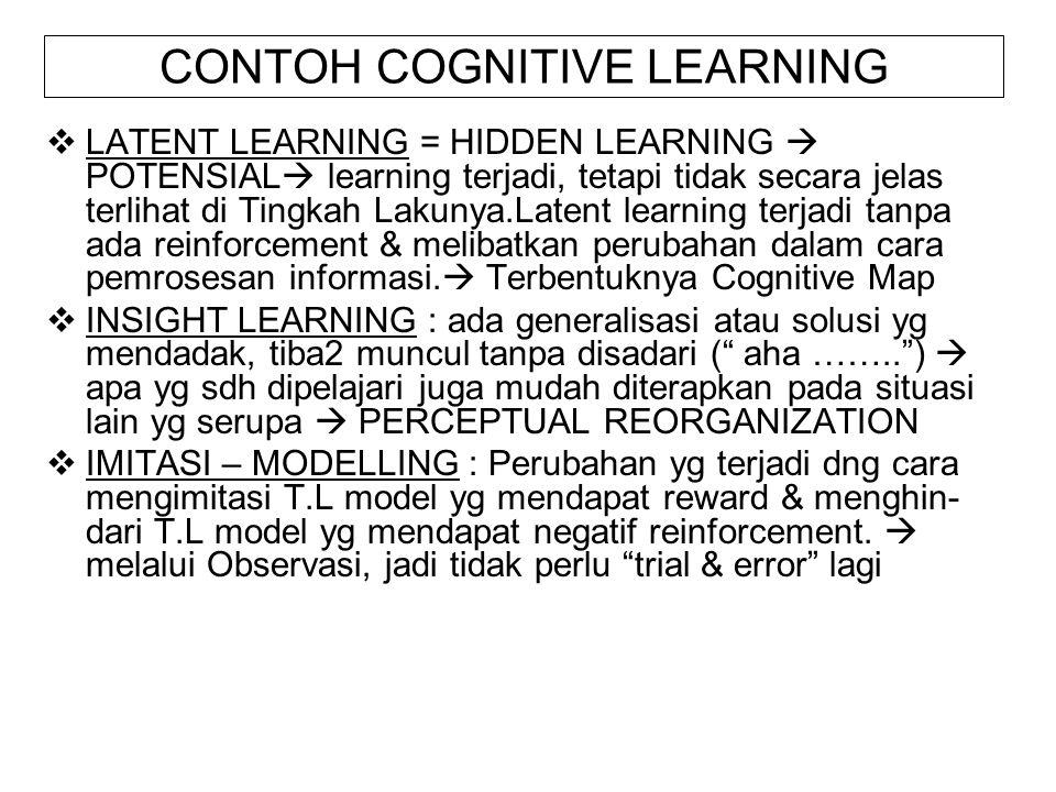 CONTOH COGNITIVE LEARNING  LATENT LEARNING = HIDDEN LEARNING  POTENSIAL  learning terjadi, tetapi tidak secara jelas terlihat di Tingkah Lakunya.Latent learning terjadi tanpa ada reinforcement & melibatkan perubahan dalam cara pemrosesan informasi.