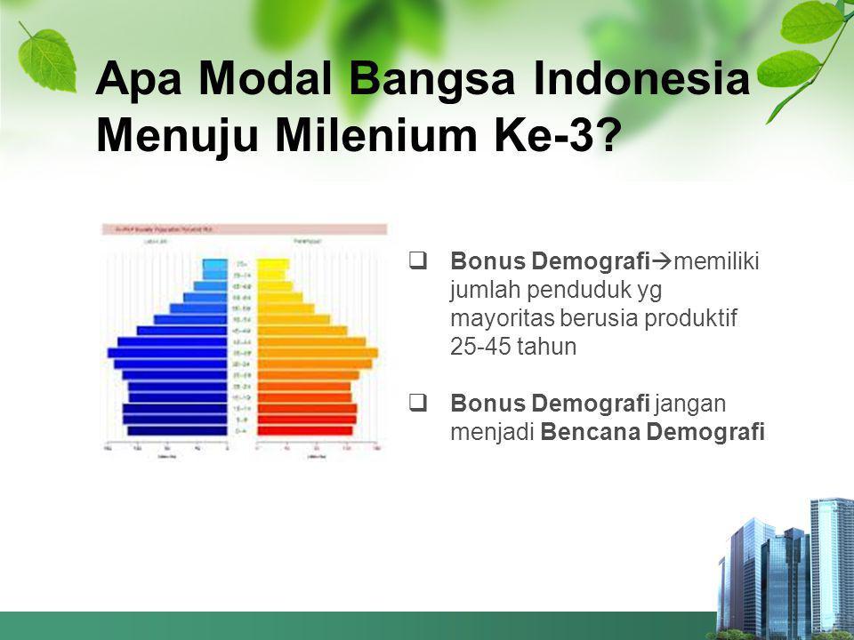 4 2 3 Apa Modal Bangsa Indonesia Menuju Milenium Ke-3.