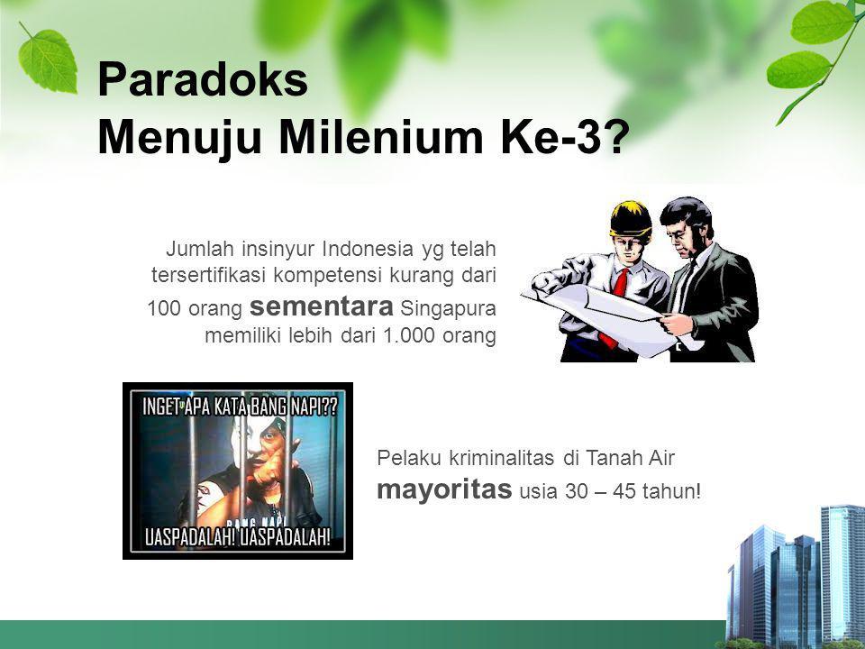4 2 3 Paradoks Menuju Milenium Ke-3.