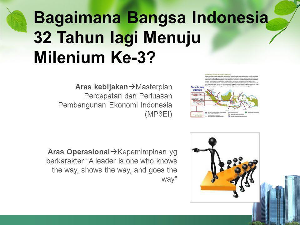 4 2 3 Bagaimana Bangsa Indonesia 32 Tahun lagi Menuju Milenium Ke-3.