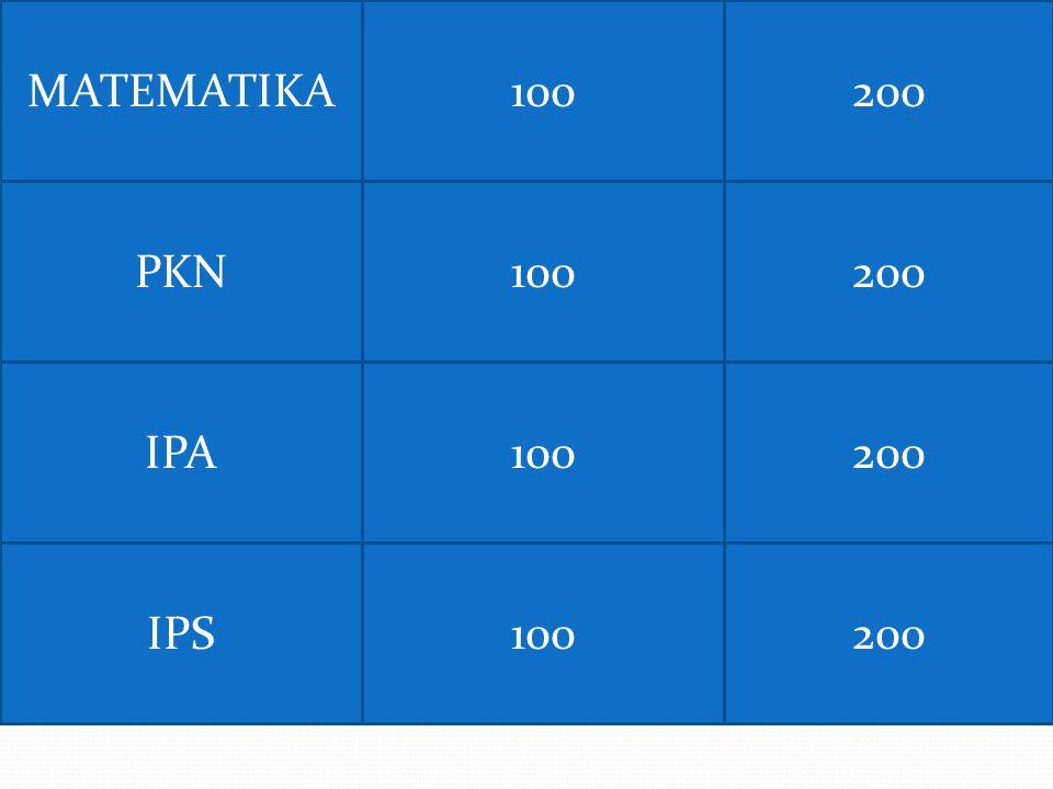Q-PKN-200 Sebagai Salah satu pemprakarsa Organisasi ASEAN Sebagai Penyelenggara KTT 1 di Bali Kantor Sekretariat berada di Jakarta JAWABAN
