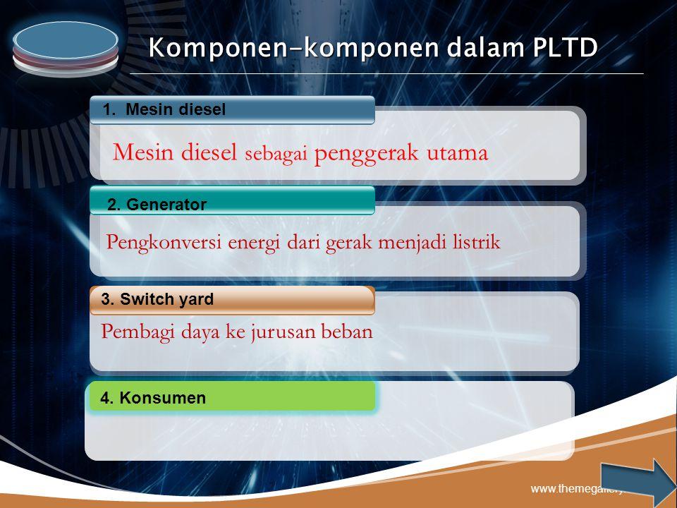 LOGO www.themegallery.com Prinsip kerja PLTD Inilah prinsip kerja mesin diesel sehingga dapat diperoleh energi gerak