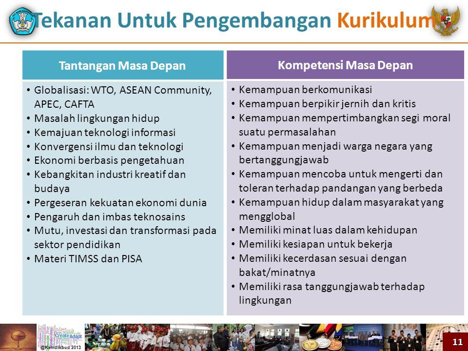 Tekanan Untuk Pengembangan Kurikulum Tantangan Masa Depan Globalisasi: WTO, ASEAN Community, APEC, CAFTA Masalah lingkungan hidup Kemajuan teknologi i