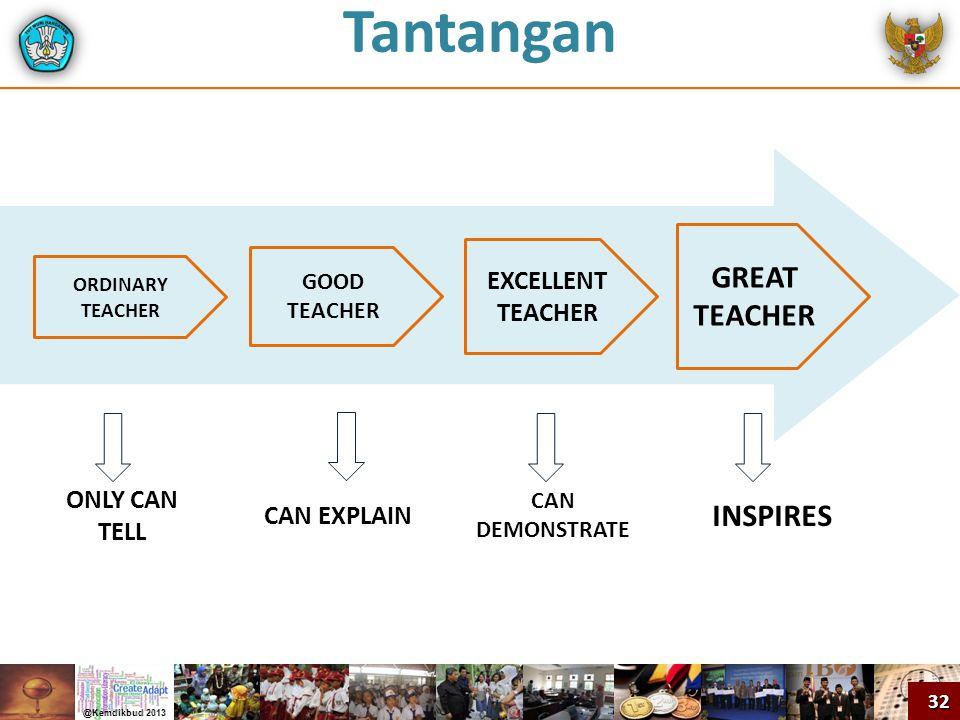 Tantangan GREAT TEACHER EXCELLENT TEACHER GOOD TEACHER ORDINARY TEACHER INSPIRES CAN DEMONSTRATE CAN EXPLAIN ONLY CAN TELL 32