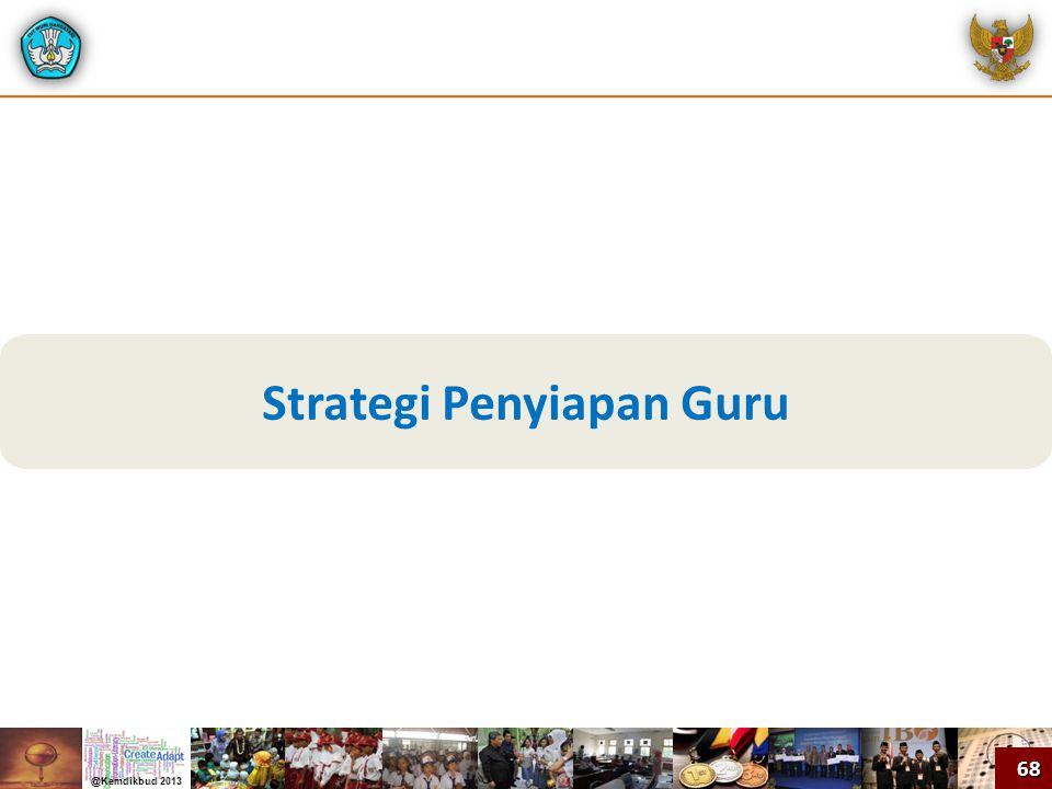 Strategi Penyiapan Guru 68