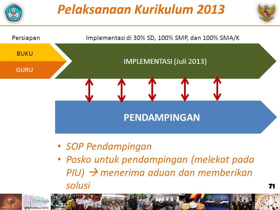 Pelaksanaan Kurikulum 2013 IMPLEMENTASI (Juli 2013) GURU BUKU PersiapanImplementasi di 30% SD, 100% SMP, dan 100% SMA/K PENDAMPINGAN SOP Pendampingan