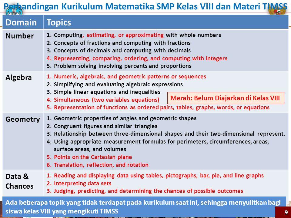 Strategi Pelatihan Guru NARASUMBER NASIONAL GURU INTI GURU KELAS/MAPEL INSTRUKTUR NASIONAL 70