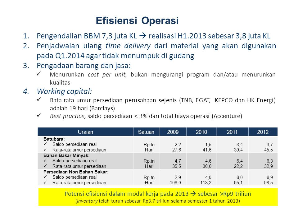 Efisiensi Operasi 1.Pengendalian BBM 7,3 juta KL  realisasi H1.2013 sebesar 3,8 juta KL 2.Penjadwalan ulang time delivery dari material yang akan dig