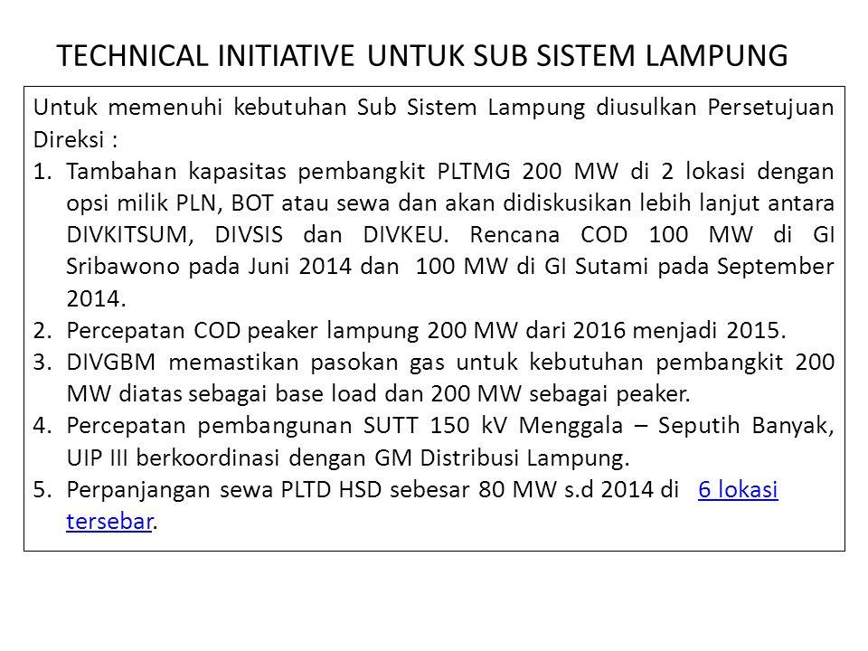 Untuk memenuhi kebutuhan Sub Sistem Lampung diusulkan Persetujuan Direksi : 1.Tambahan kapasitas pembangkit PLTMG 200 MW di 2 lokasi dengan opsi milik