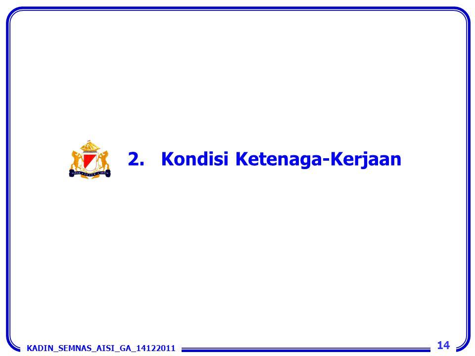 14 KADIN_SEMNAS_AISI_GA_14122011 2. Kondisi Ketenaga-Kerjaan