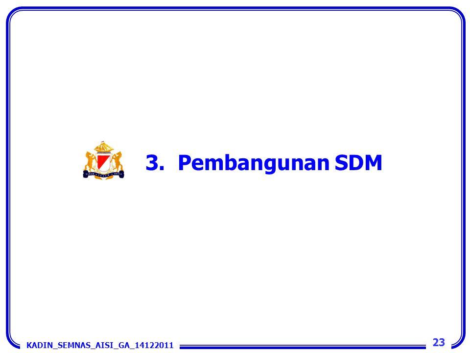 3. Pembangunan SDM 23 KADIN_SEMNAS_AISI_GA_14122011