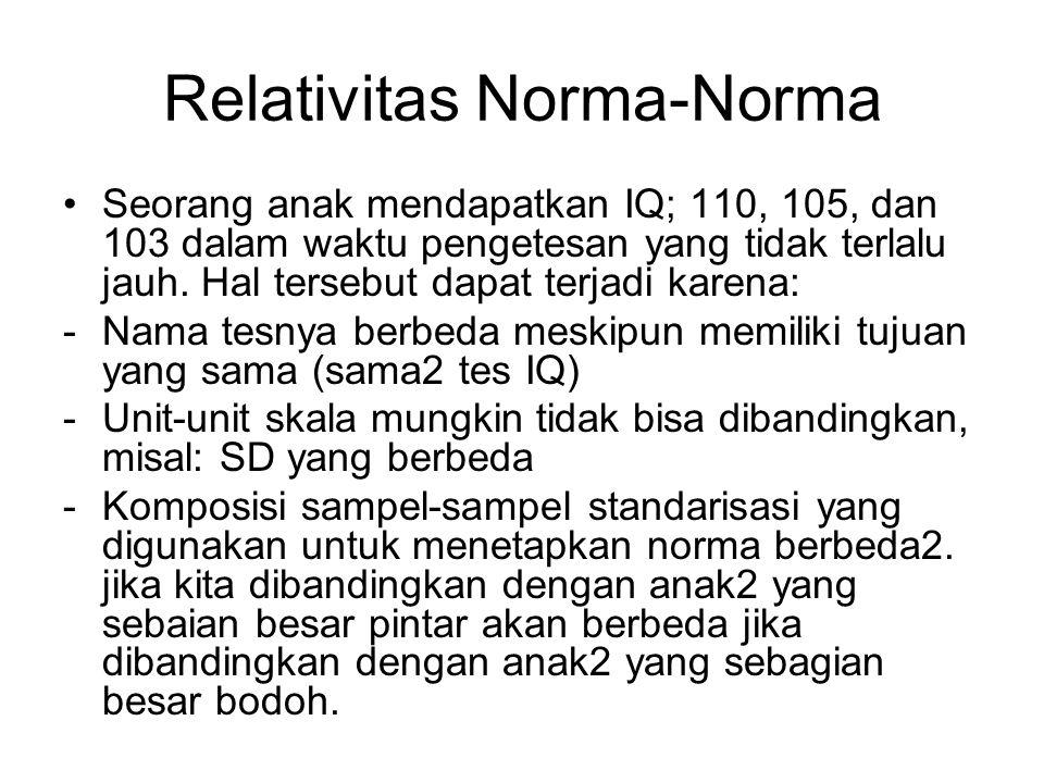 Relativitas Norma-Norma Seorang anak mendapatkan IQ; 110, 105, dan 103 dalam waktu pengetesan yang tidak terlalu jauh.