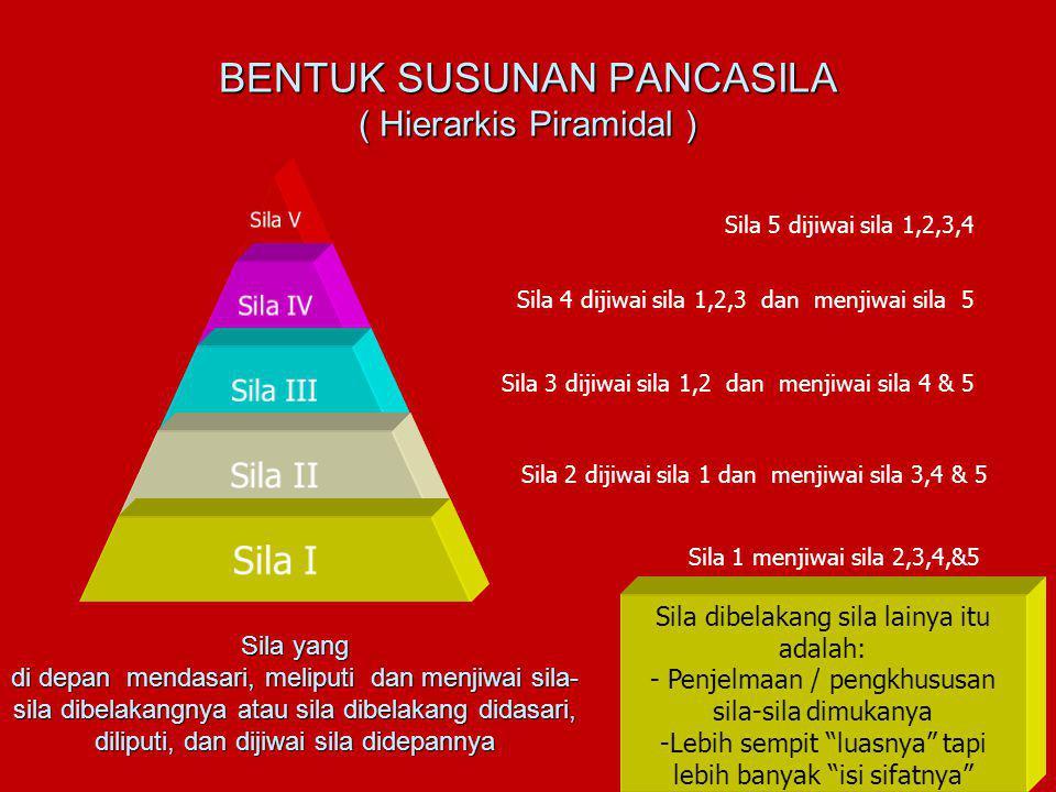 Keadilan Sosial bagi Seluruh Rakyat Indonesia 1. Kemakmuran 1. Kemakmuran bagi rakyat dalam arti dinamis dan meningkat 2. Seluruh 2. Seluruh kekayaan
