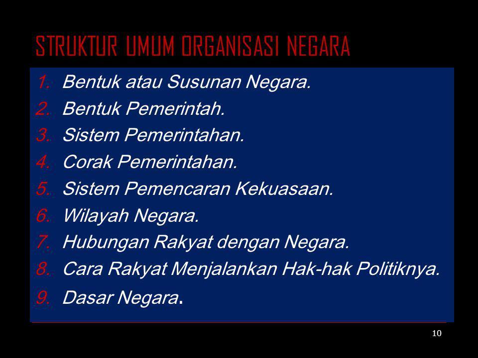 STRUKTUR UMUM ORGANISASI NEGARA 1.Bentuk atau Susunan Negara. 2.Bentuk Pemerintah. 3.Sistem Pemerintahan. 4.Corak Pemerintahan. 5.Sistem Pemencaran Ke