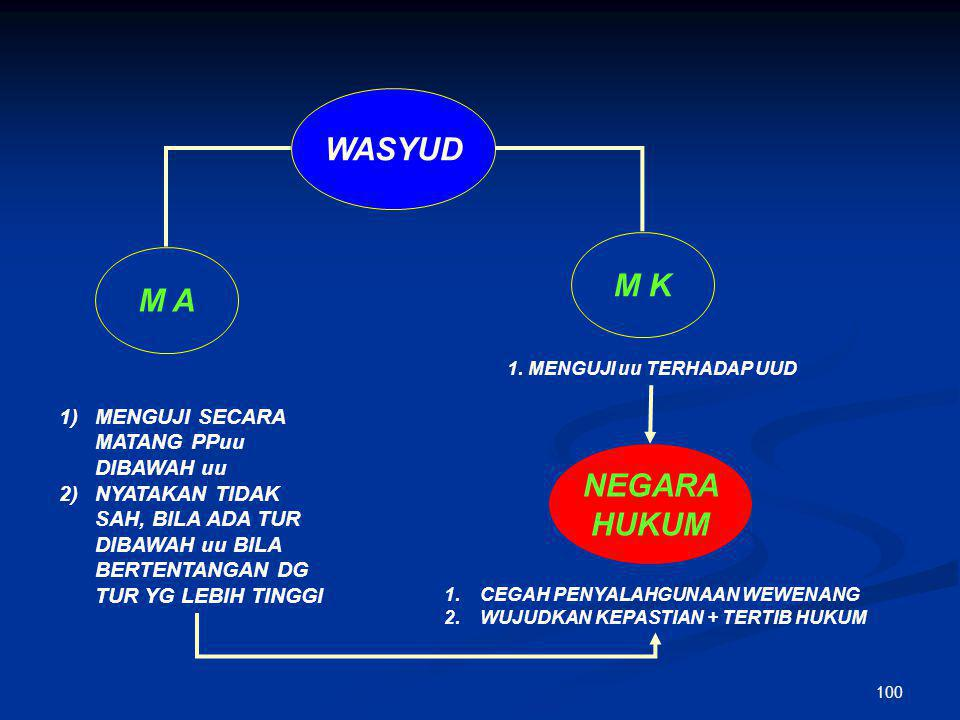 99 WASMAS KONTROL SOSIAL WAS DILAKUKAN MASYARAKAT MENGAPA PERLU .