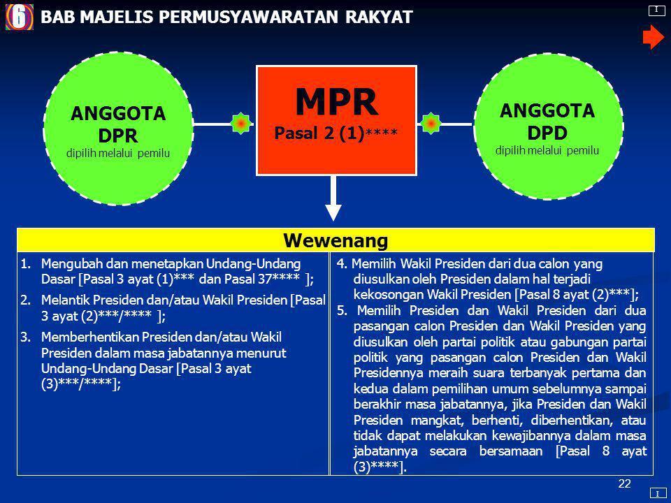 21 Pasal 24 (1)*** memegang kekuasaan kehakiman yang merdeka untuk menyelenggarakan peradilan guna menegakkan hukum dan keadilan MA MK Pasal 4 (1) mem