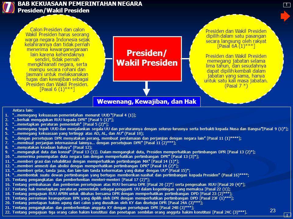 22 MPR Pasal 2 (1) **** ANGGOTA DPR dipilih melalui pemilu ANGGOTA DPD dipilih melalui pemilu 1. Mengubah dan menetapkan Undang-Undang Dasar [Pasal 3