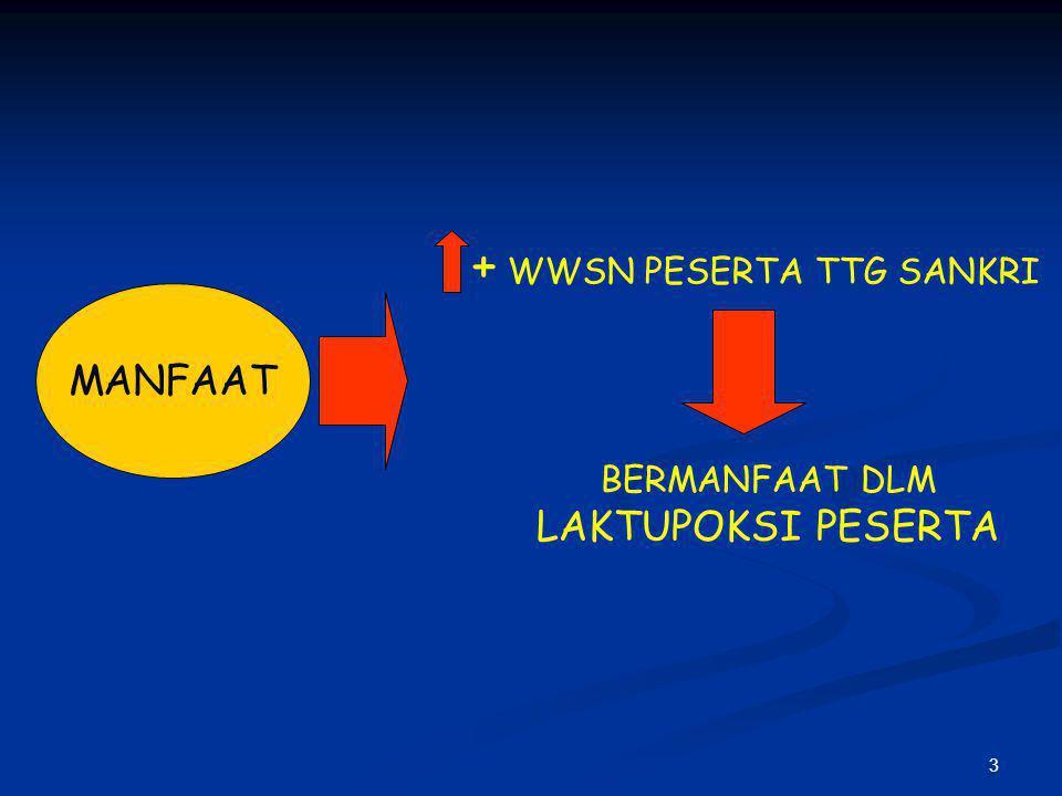 3 MANFAAT + WWSN PESERTA TTG SANKRI BERMANFAAT DLM LAKTUPOKSI PESERTA