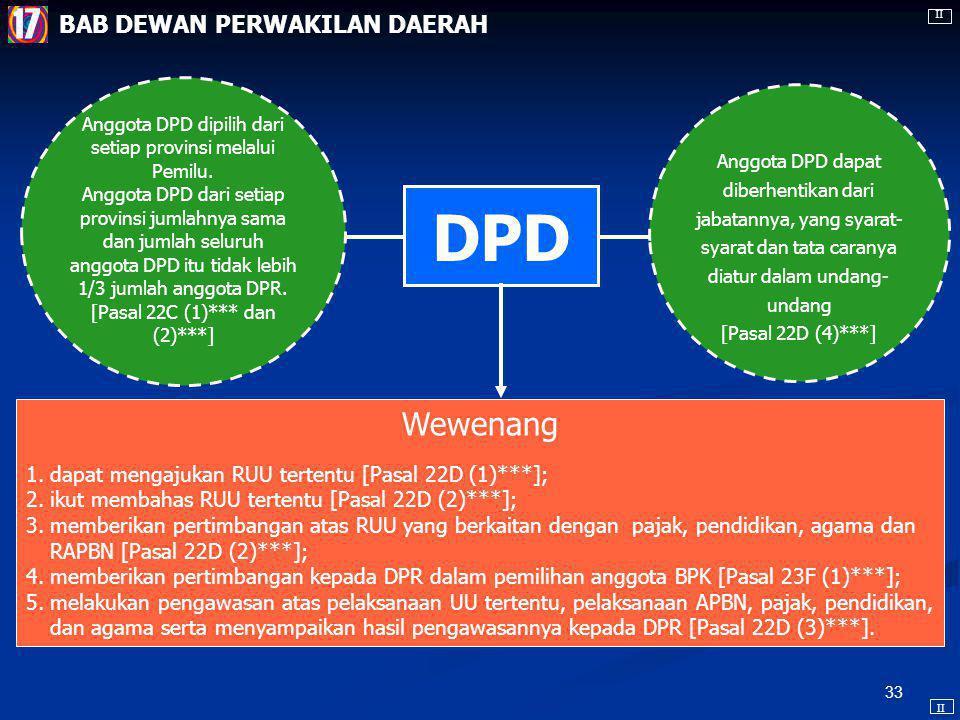 32 DPR Presiden 3b harus dicabut [Pasal 22 (3)] 1 dalam hal ihwal kegentingan yang memaksa, berhak menetapkan peraturan pemerintah sebagai pengganti u
