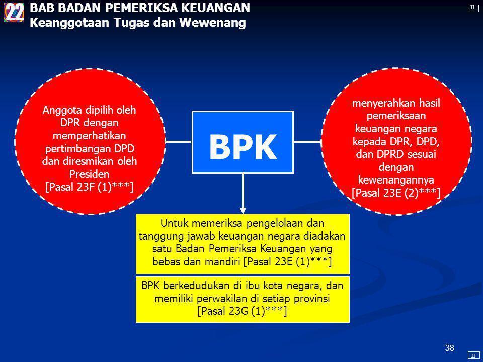 37 susunankedudukankewenangantanggungjawabindependensi BAB HAL KEUANGAN bank sentral diatur dengan undang-undang bank sentral Pasal 23D **** I I 21