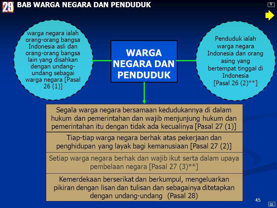 44 BAB WILAYAH NEGARA WILAYAH NEGARA Negara Kesatuan Republik Indonesia adalah sebuah negara kepulauan yang berciri Nusantara dengan wilayah yang bata