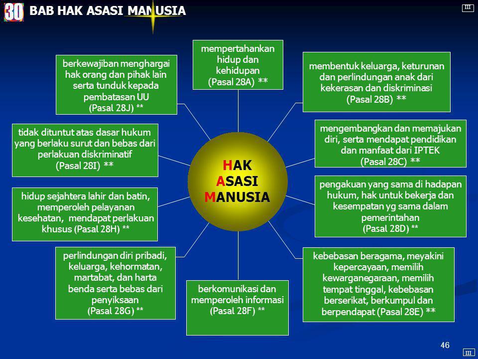 45 WARGA NEGARA DAN PENDUDUK warga negara ialah orang-orang bangsa Indonesia asli dan orang-orang bangsa lain yang disahkan dengan undang- undang seba