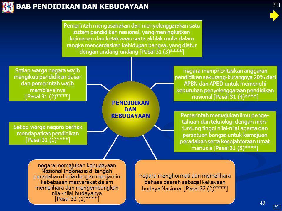 48 Usaha hankamneg dilaksanakan melalui sishankamrata oleh TNI dan POLRI sbg kekuatan utama, dan rakyat sbg kekuatan pendukung [Pasal 30 (2)**] Tiap-t