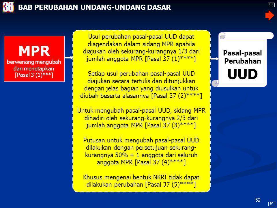 51 BAB BENDERA, BAHASA, DAN LAMBANG NEGARA, SERTA LAGU KEBANGSAAN ATRIBUT KENEGARAAN Bendera Negara Indonesia ialah Sang Merah Putih (Pasal 35) Bahasa