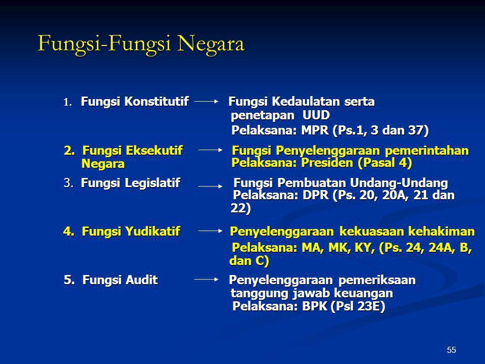 54 Pasal I Majelis Permusyawaratan Rakyat ditugasi untuk melakukan peninjauan terhadap materi dan status hukum Ketetapan Majelis Permusyawaratan Rakyat Sementara dan Ketetapan Majelis Permusyawaratan Rakyat untuk diambil putusan pada Sidang Majelis Permusyawaratan Rakyat tahun 2003 ****) Pasal II Dengan ditetapkannya perubahan Undang-Undang Dasar ini, Undang-Undang Dasar Negara Republik Indonesia Tahun 1945 terdiri atas Pembukaan dan pasal-pasal ****) ATURAN TAMBAHAN III IV 38