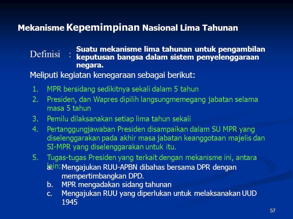 56 Pembagian Fungsi Diantara Alat Kelengkapan Negara dalam rangka Pelaksanaan Tujuan/Tugas Nasional/Negara Untuk Mewujudkan Cita- Cita Nasional.