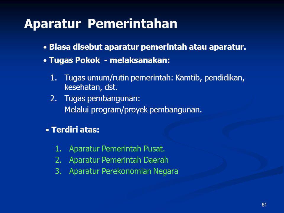 60 1.DPR tidak dapat dibubarkan oleh Presiden (Pasal 7 C) Kedudukan Dewan Perwakilan Rakyat adalah KUAT 2.