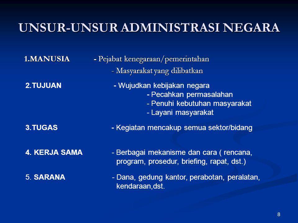 38 BPK BAB BADAN PEMERIKSA KEUANGAN Keanggotaan Tugas dan Wewenang Untuk memeriksa pengelolaan dan tanggung jawab keuangan negara diadakan satu Badan Pemeriksa Keuangan yang bebas dan mandiri [Pasal 23E (1)***] BPK berkedudukan di ibu kota negara, dan memiliki perwakilan di setiap provinsi [Pasal 23G (1)***] Anggota dipilih oleh DPR dengan memperhatikan pertimbangan DPD dan diresmikan oleh Presiden [Pasal 23F (1)***] menyerahkan hasil pemeriksaan keuangan negara kepada DPR, DPD, dan DPRD sesuai dengan kewenangannya [Pasal 23E (2)***] I I 22