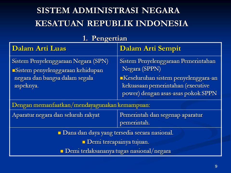 9 SISTEM ADMINISTRASI NEGARA SISTEM ADMINISTRASI NEGARA KESATUAN REPUBLIK INDONESIA KESATUAN REPUBLIK INDONESIA 1.