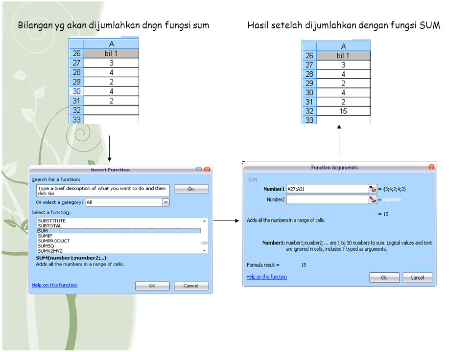 Bilangan yg akan dijumlahkan dngn fungsi sumHasil setelah dijumlahkan dengan fungsi SUM