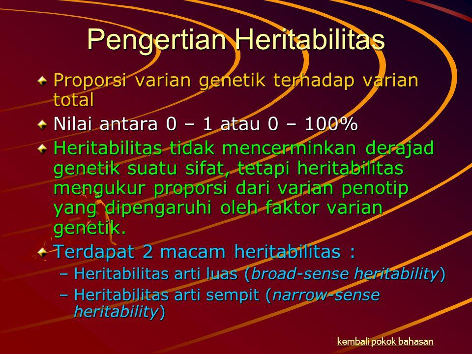Pengertian Heritabilitas Proporsi varian genetik terhadap varian total Nilai antara 0 – 1 atau 0 – 100% Heritabilitas tidak mencerminkan derajad genetik suatu sifat, tetapi heritabilitas mengukur proporsi dari varian penotip yang dipengaruhi oleh faktor varian genetik.