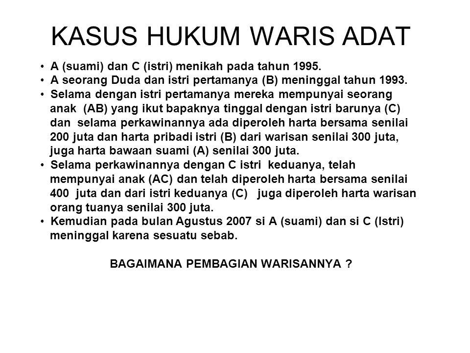 SOAL HUKUM ADAT (3) 5.